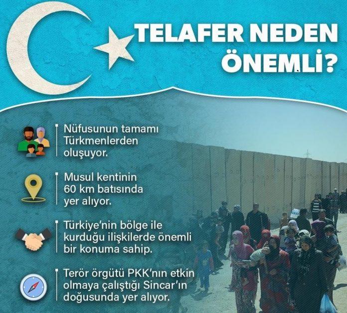 Telafer Operasyonu